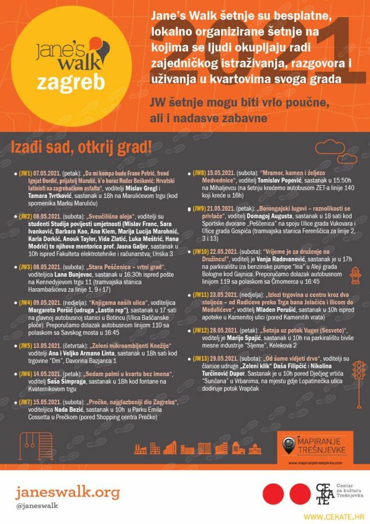 Jane's Walk Zagreb vas poziva: Prošećite i upoznajte svoj grada